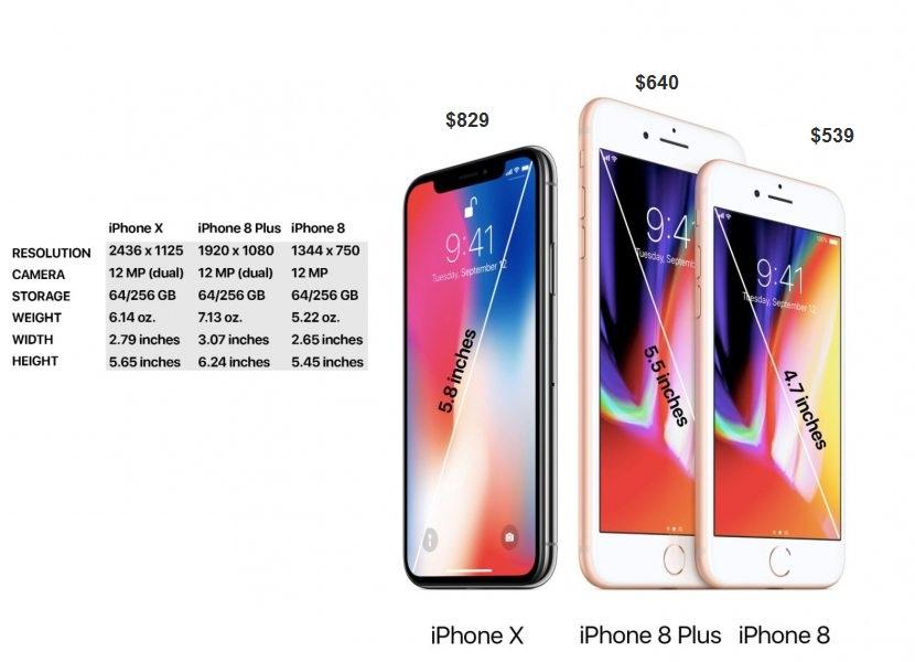 Buy your New iPhone X , iPhone 8 , 8Plus Apple Smartphone